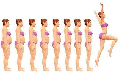 20 priežasčių, kodėl nekrenta papildomi kilogramai Kūno svorio kritimas per savaitę